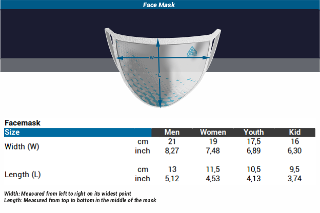 Size Chart Facemask
